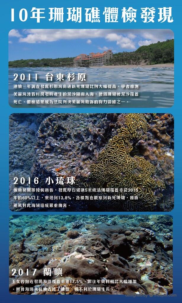 珊瑚礁體檢成果
