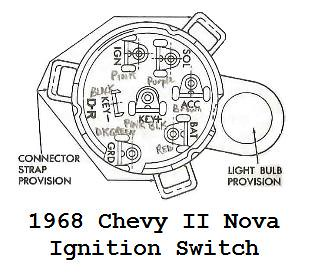 68 camaro ignition switch wiring team camaro tech 1968 Camaro Horn Wiring Diagram