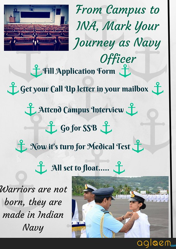 Indian Navy University Entry Scheme (UES) 2019