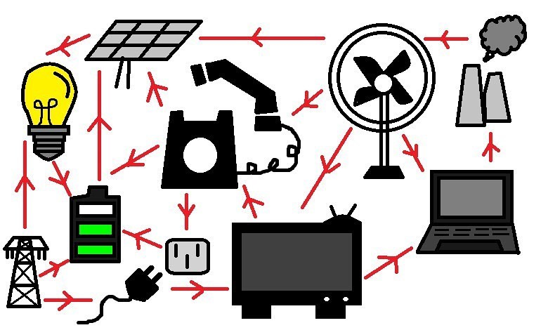 去中心化的區塊鏈,會對電力領域帶來什麼樣的改變?(王韻渝繪)