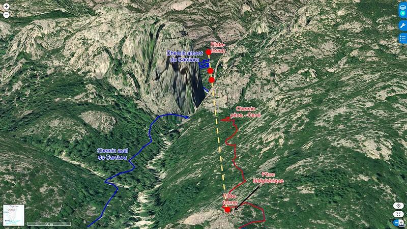 Photo 3D du secteur du Carciara avec le trajet supposé du téléphérique