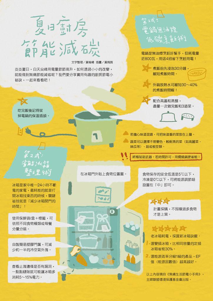 201808-177-綠主張月刊-p32夏日廚房節能減碳-01
