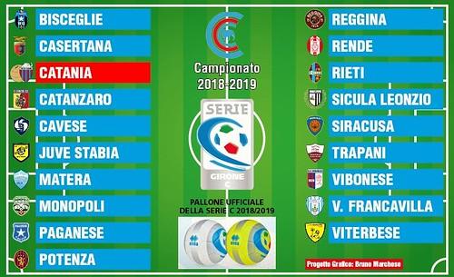 Serie C - Girone C 2018/19: istruzioni per l'uso$