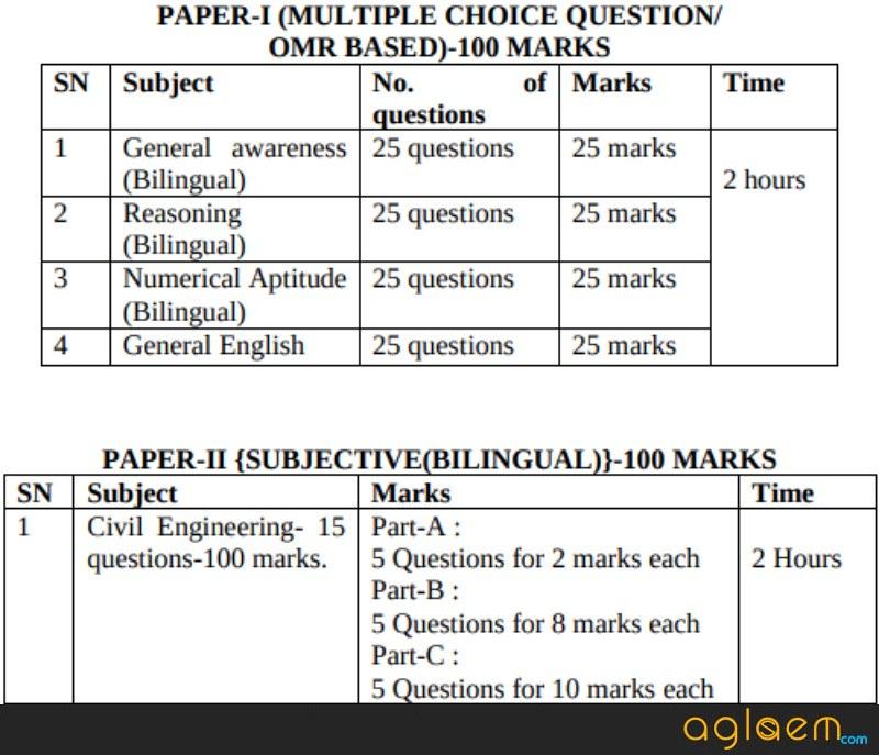 Written Exam scheme