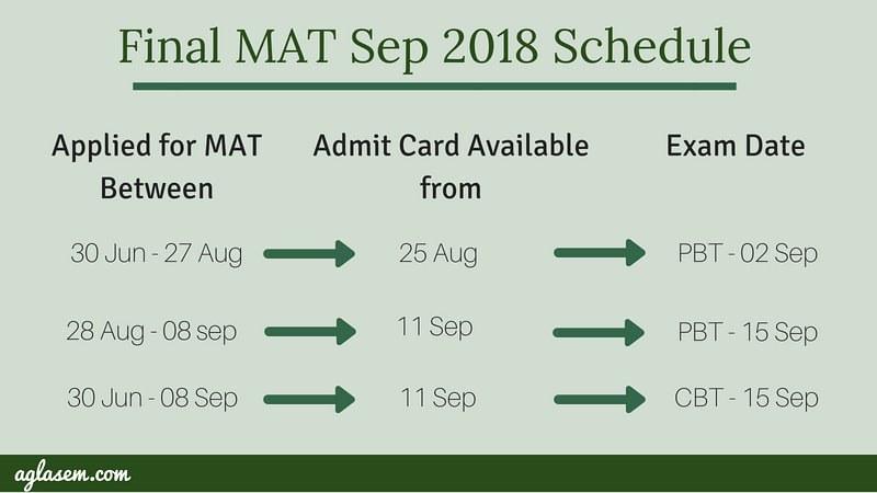 MAT September 2018 Schedule