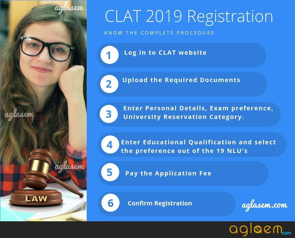 CLAT 2019 Application Form