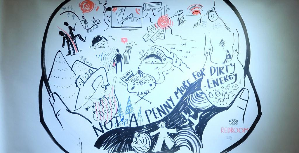 不要再投資骯髒能源了!350.org與紅坊國際村合辦氣候起義行動。攝影:陳文姿