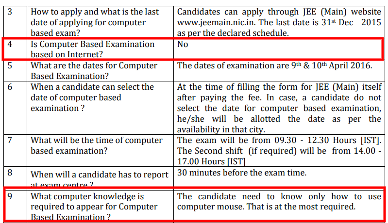 JEE Main 2019 In Online Mode Only; Know How To Face The CBT Mode Of Exam