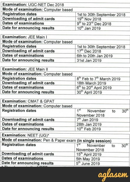 NEET 2019 Registration to start on November 1 at nta.ac.in