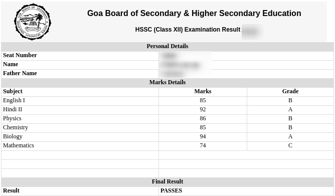 Goa Board HSSC result 2019