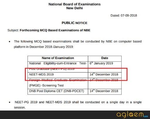 NEET MDS 2019 Exam Date
