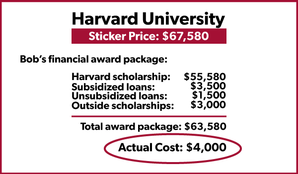scholarships that i can actually get