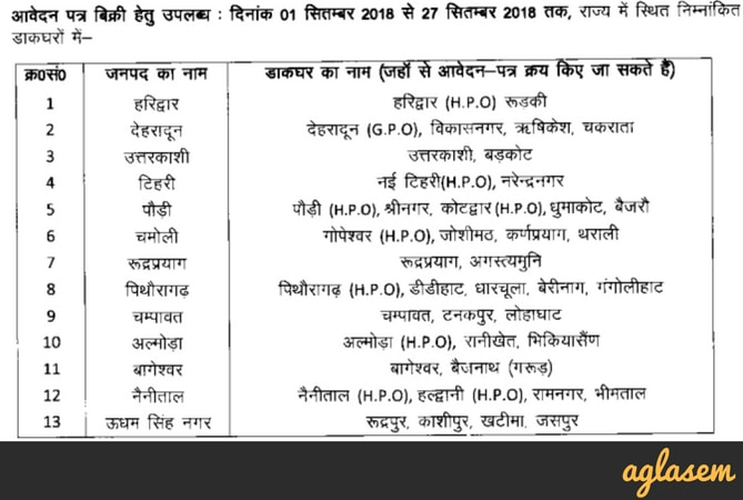 UTET Application Form 2018 - Apply Here, Last Date