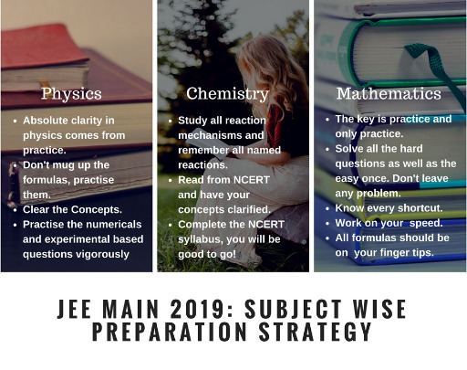 How To Prepare For JEE Main 2019