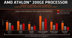 amd-athlon-200GE-4