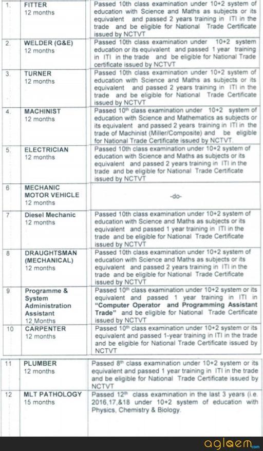 BHEL Trade Apprentices Recruitment 2018