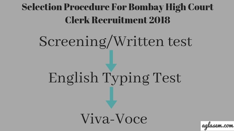 Selection-Procedure-For-Bombay-High-Court-Clerk-Recruitment-2018-Aglasem