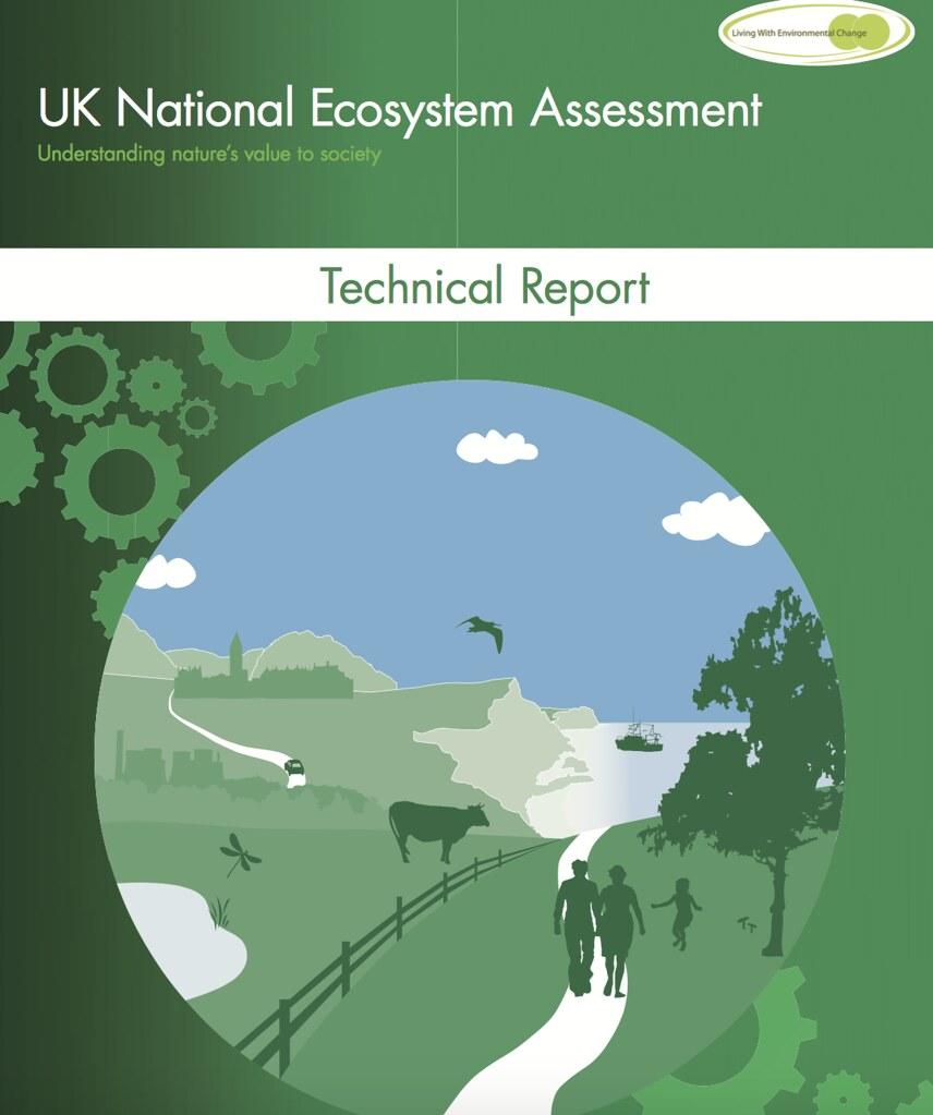 英國國家生態系統評估。圖片來源:UK NEA