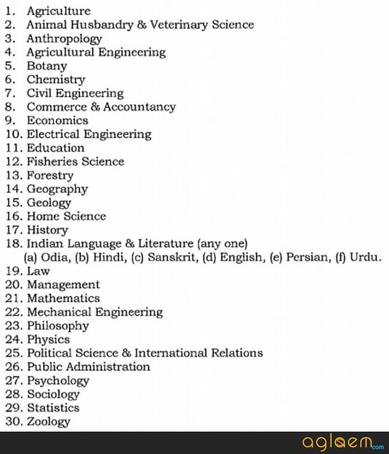 list of optional subjects for main examination.