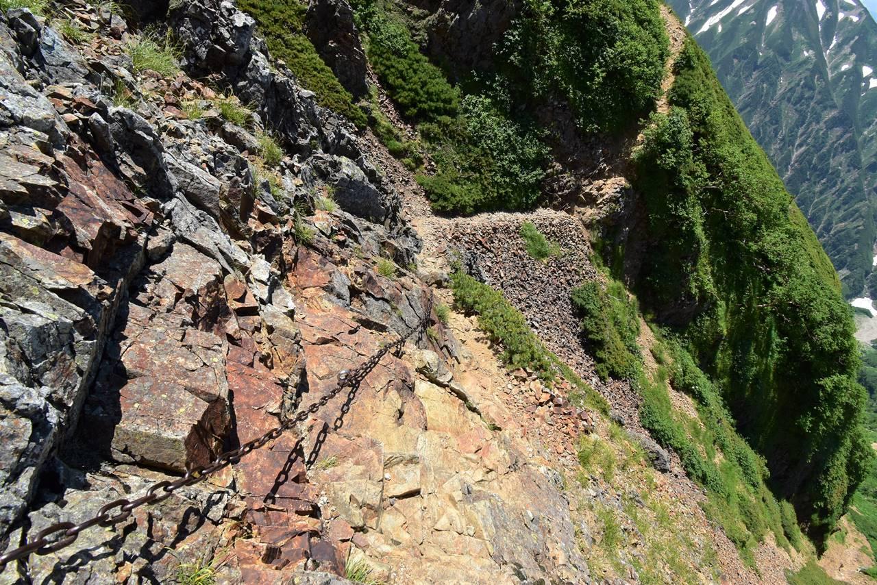 唐松岳から五竜岳の鎖場の下り