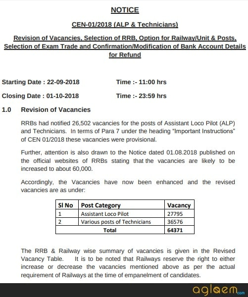 RRB ALP 2018 Vacancies