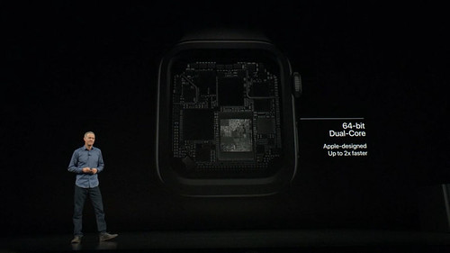 apple-watch-series-4-cpu