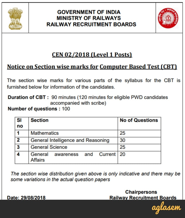 RRB Group D Exam 2018: Notice On Section Wise Marks For Computer Based Test Released; Railway Recruitment Board To Hold Exam For 1.9 Crore Candidates