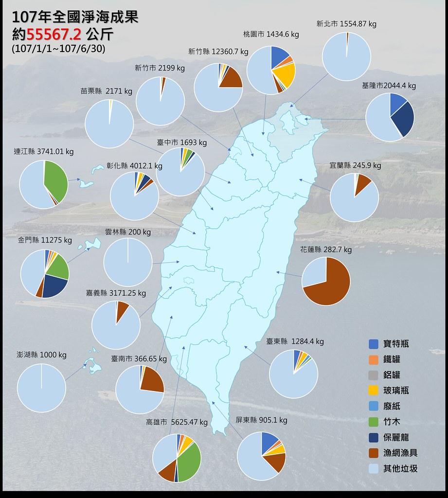 圖2.107年上半年度海廢地圖(9大垃圾)