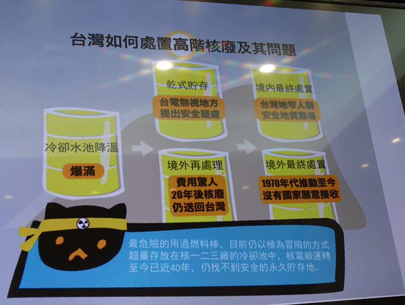 全國廢核行動平台提出多項,台灣核廢料處裡面臨的難題