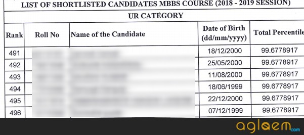 JIPMER 2019 Result   Check Here JIPMER MBBS Merit List and Cut Off