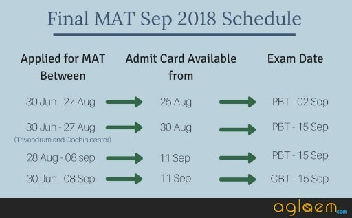 MAT 2018 New Schedule