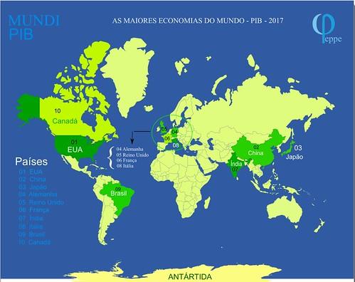 PIB - Os maiores do mundo