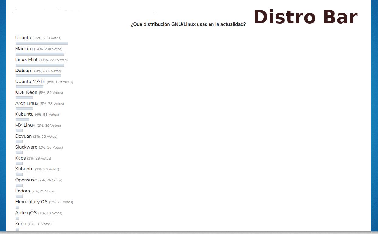 Distro-Bar