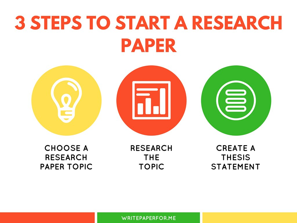 How to start a research paper