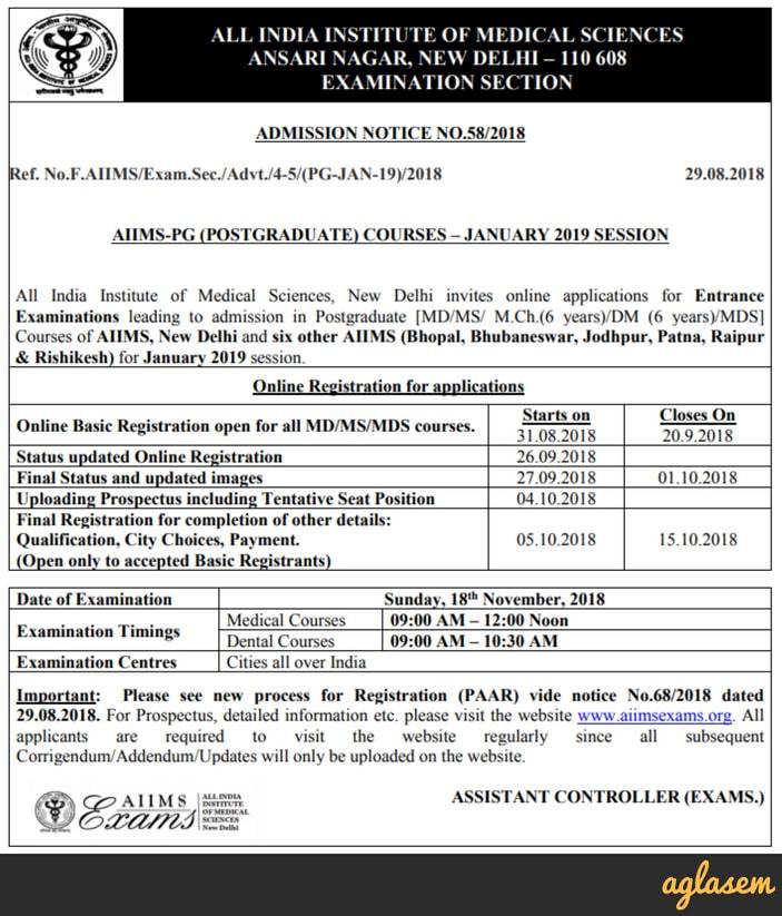 AIIMS PG 2019 Exam Date, PAAR, Registration, Status   Jan Session