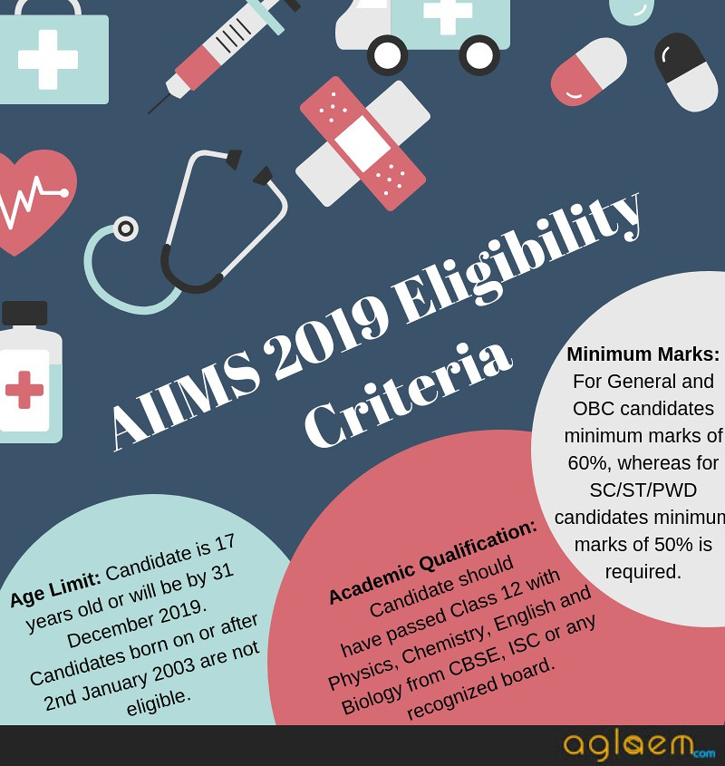AIIMS 2019 Eligibility Criteria   Know Age Limit, Minimum Marks Required