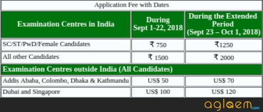 Last Date To apply For GATE 2019 Without Late Fee Extended Till September 22