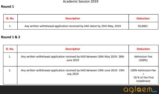 IIAD Admission 2019 – Admit Card, Exam Date, Entrance Exam ...