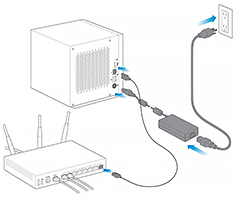 Connection is easy: Simply connect the Ethernet cable to the NAS and the router. Then connect the power cable to the NAS and the outlet and you're ready to go. You can connect a second Ethernet cable for redundancy or performance.