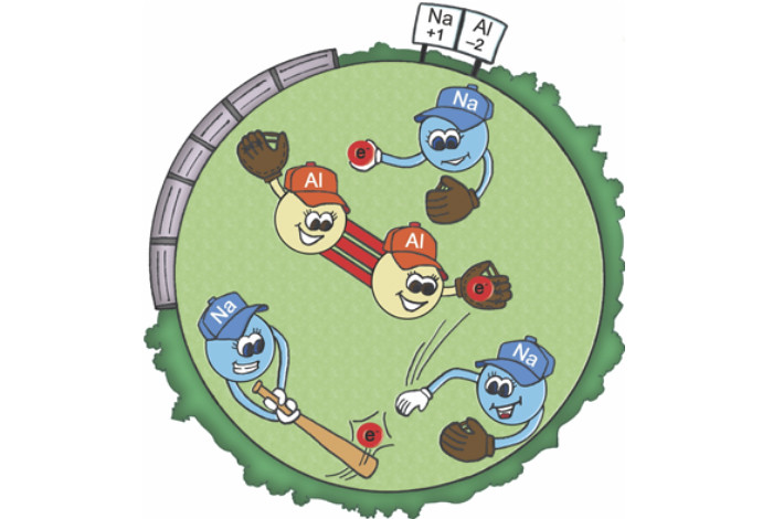 cartoon representation of the concept of double electronic transmutation showing a green circle with five heads in baseball caps playing baseball