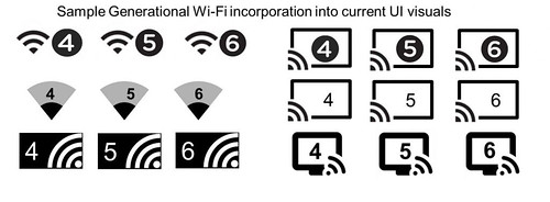 wifi-nomenclatura