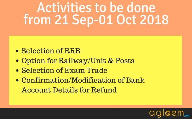 RRB Increases ALP / Technician Vacancies to 64371; Choose RRB From 22 September