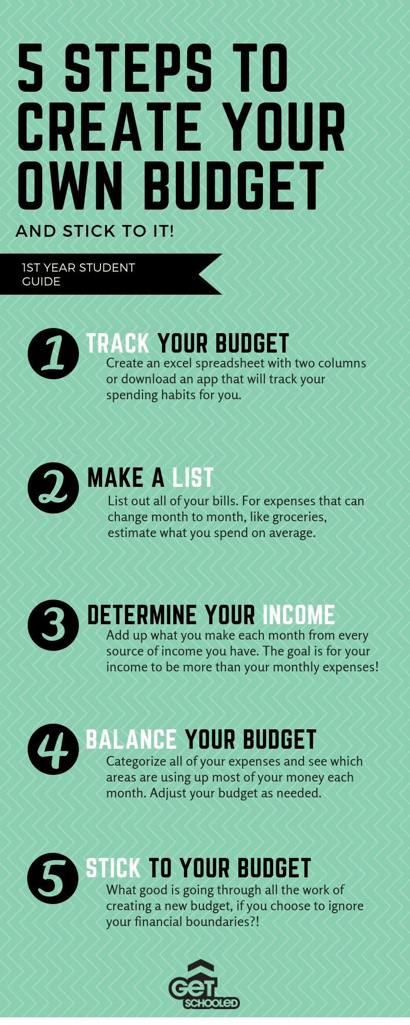 5 steps to create your own budget informational flyer