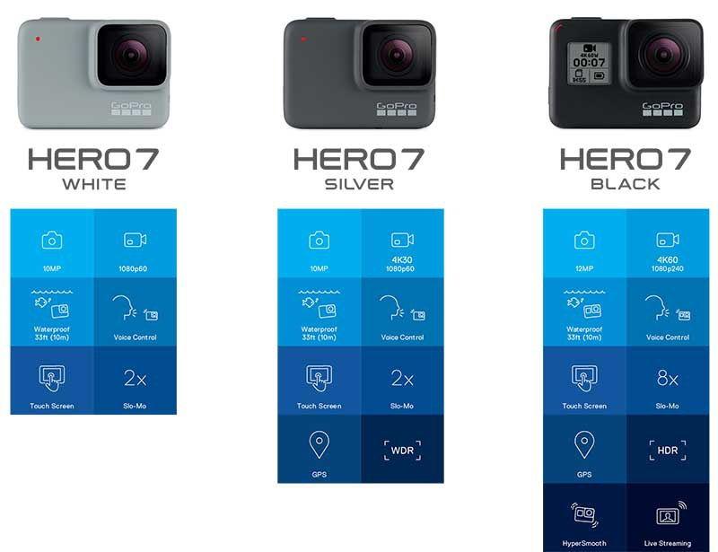 GoPro-News.HERO7lineup-chart