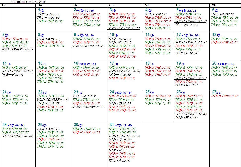 Астрологический календарь на ОКТЯБРЬ 2018. Аспекты планет, ингрессии в знаки, фазы Луны и Луна без курса