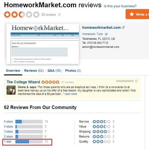 homework market legit