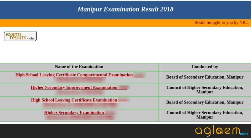 Manipur Board Result 2019