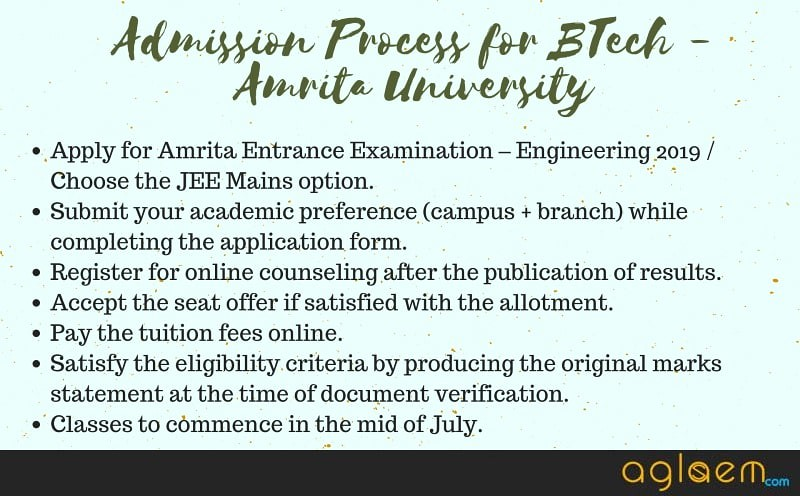 AEEE 2019 Admission Process