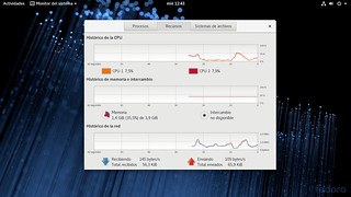 Consumo-de-RAM-de-Fedora-28-Workstation-recien-iniciado