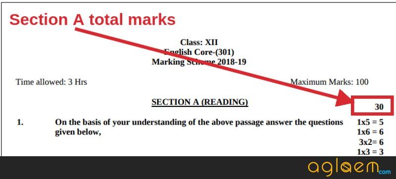 CBSE Class 12 English (Core) Exam Pattern Changed
